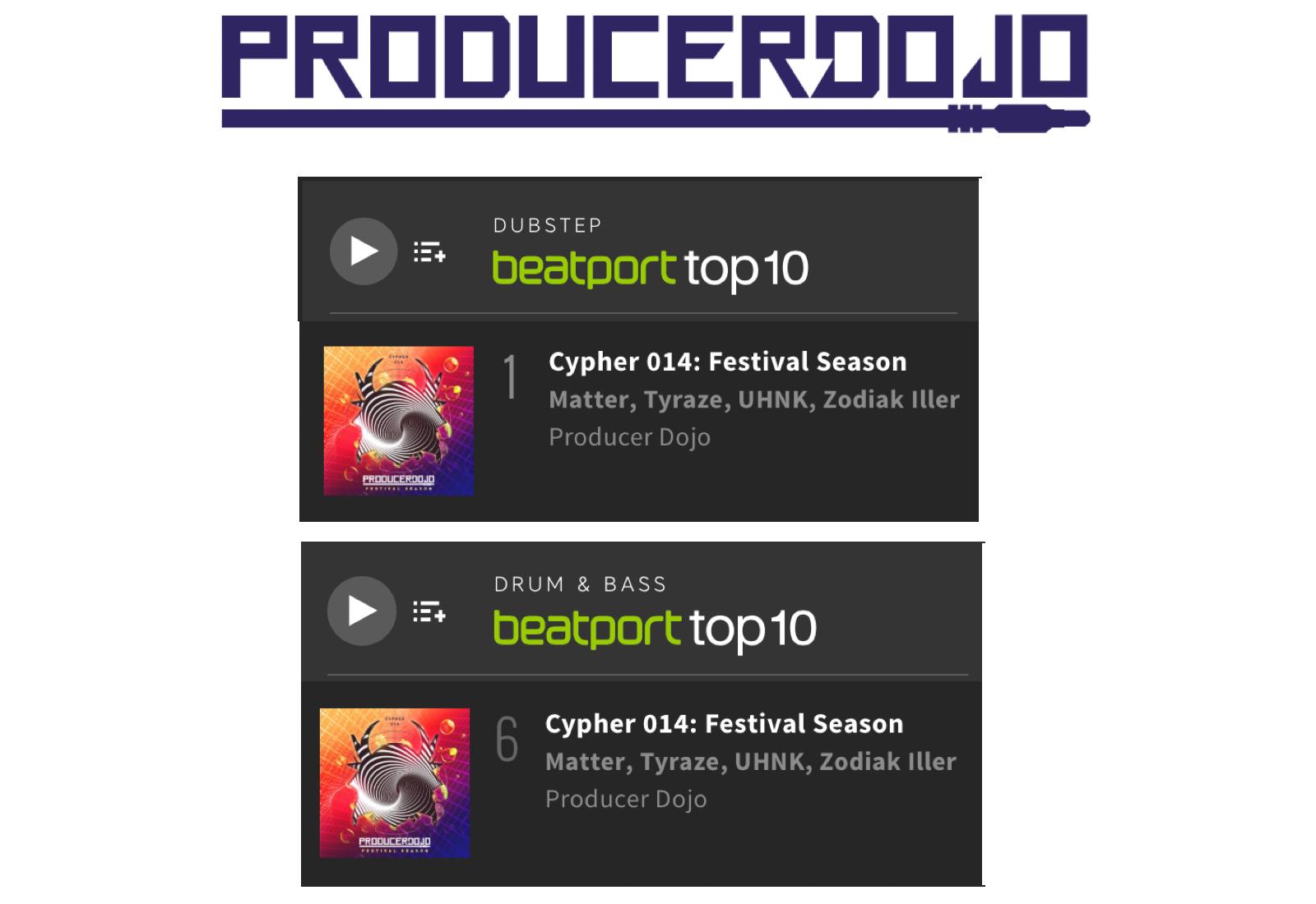 producer-dojo-beatport-top-10-fixed-mastering-engineer.png