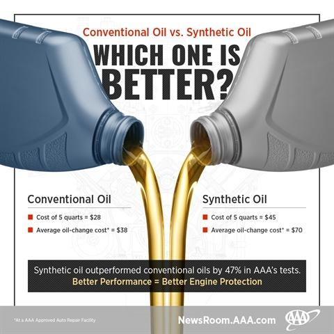 M-AAA-Oil-Quality-Infographic-2-1.jpg