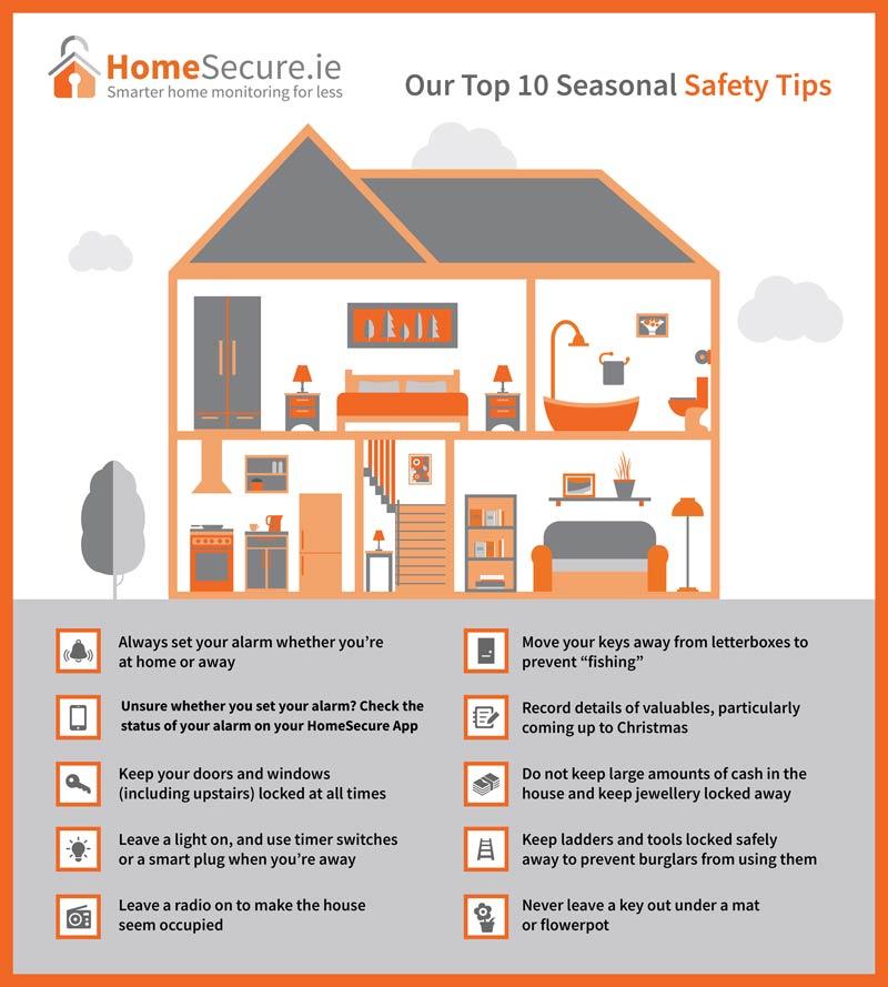 homesecure seasonal security tips