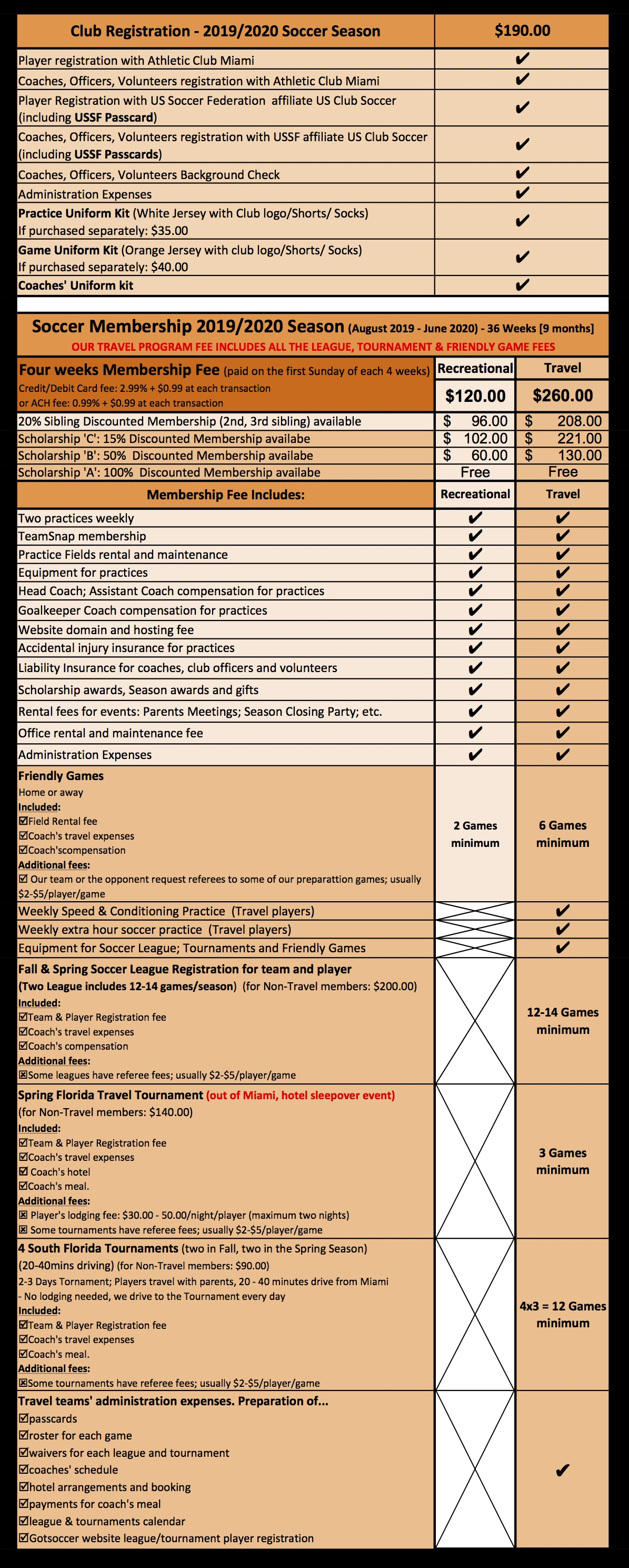 Fees - Soccer - 2019/2020 Season