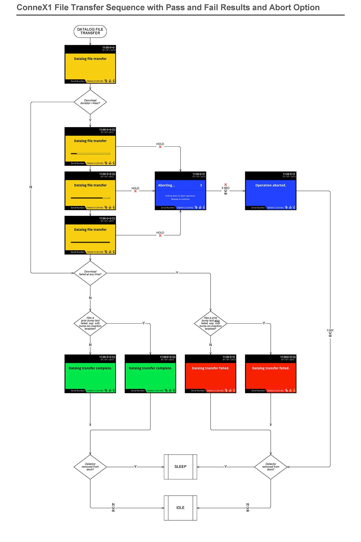 Detector Log File Download
