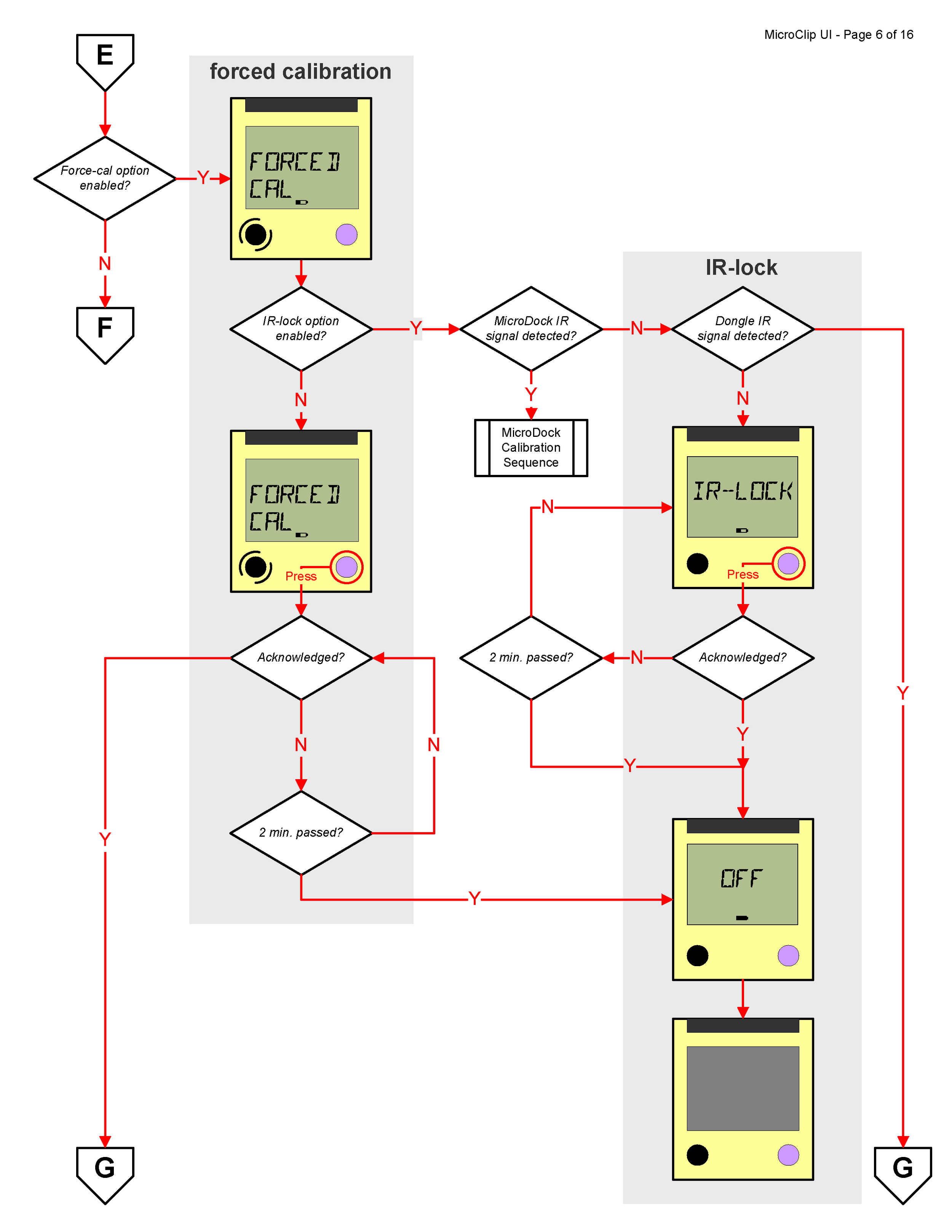 gmc.uiflow06.forcedcal.png