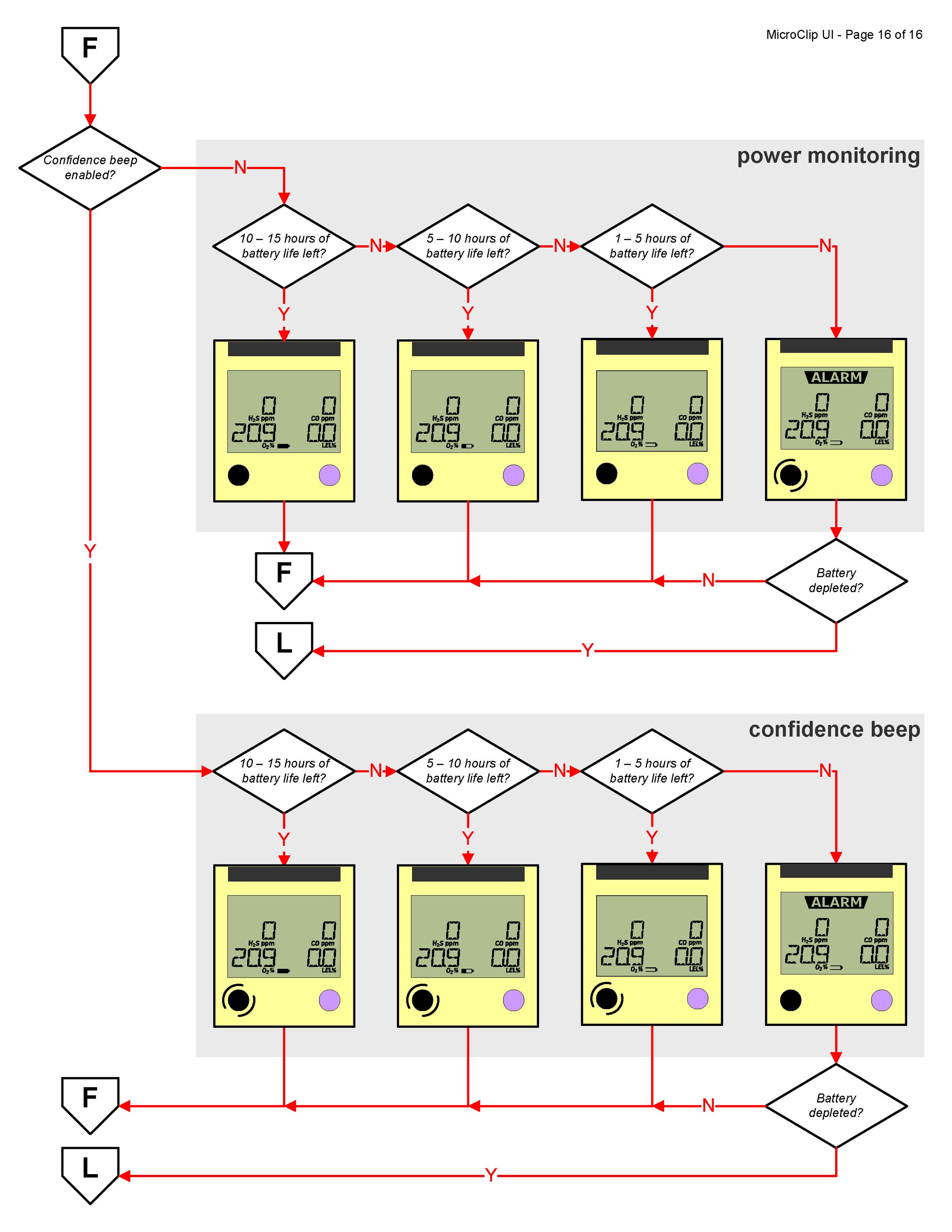gmc.uiflow15.powermonitoring.png
