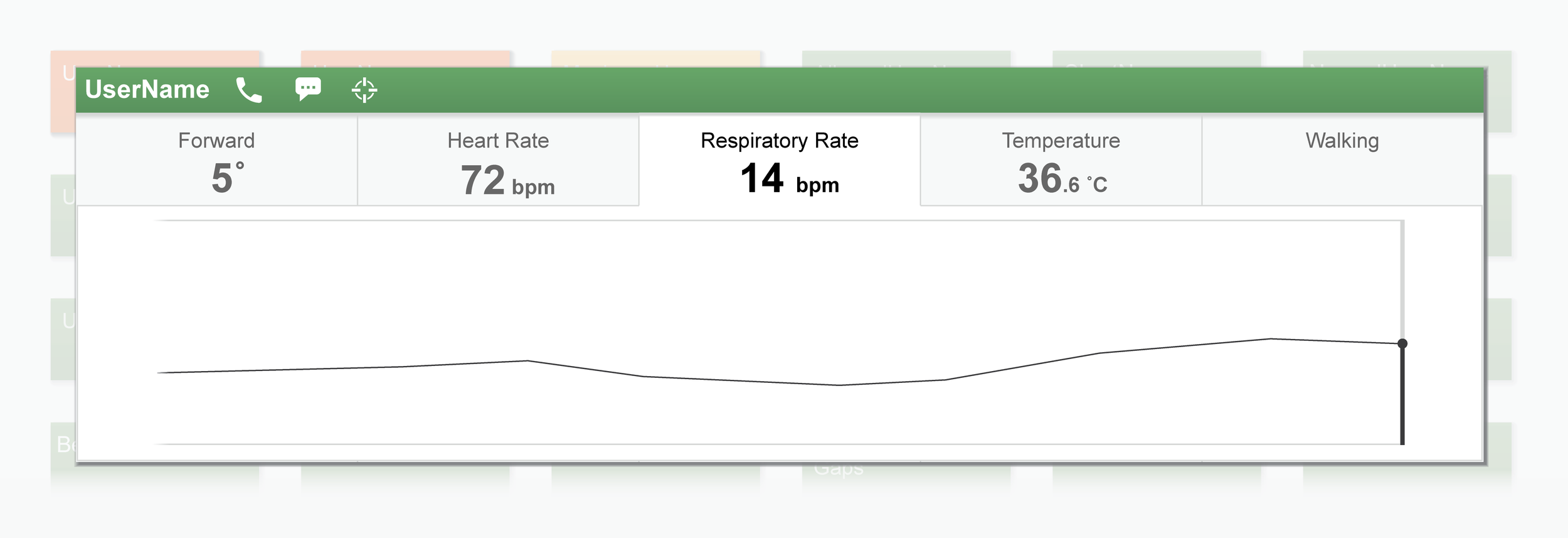 prg.dashboard.normalstate.drilldown.png