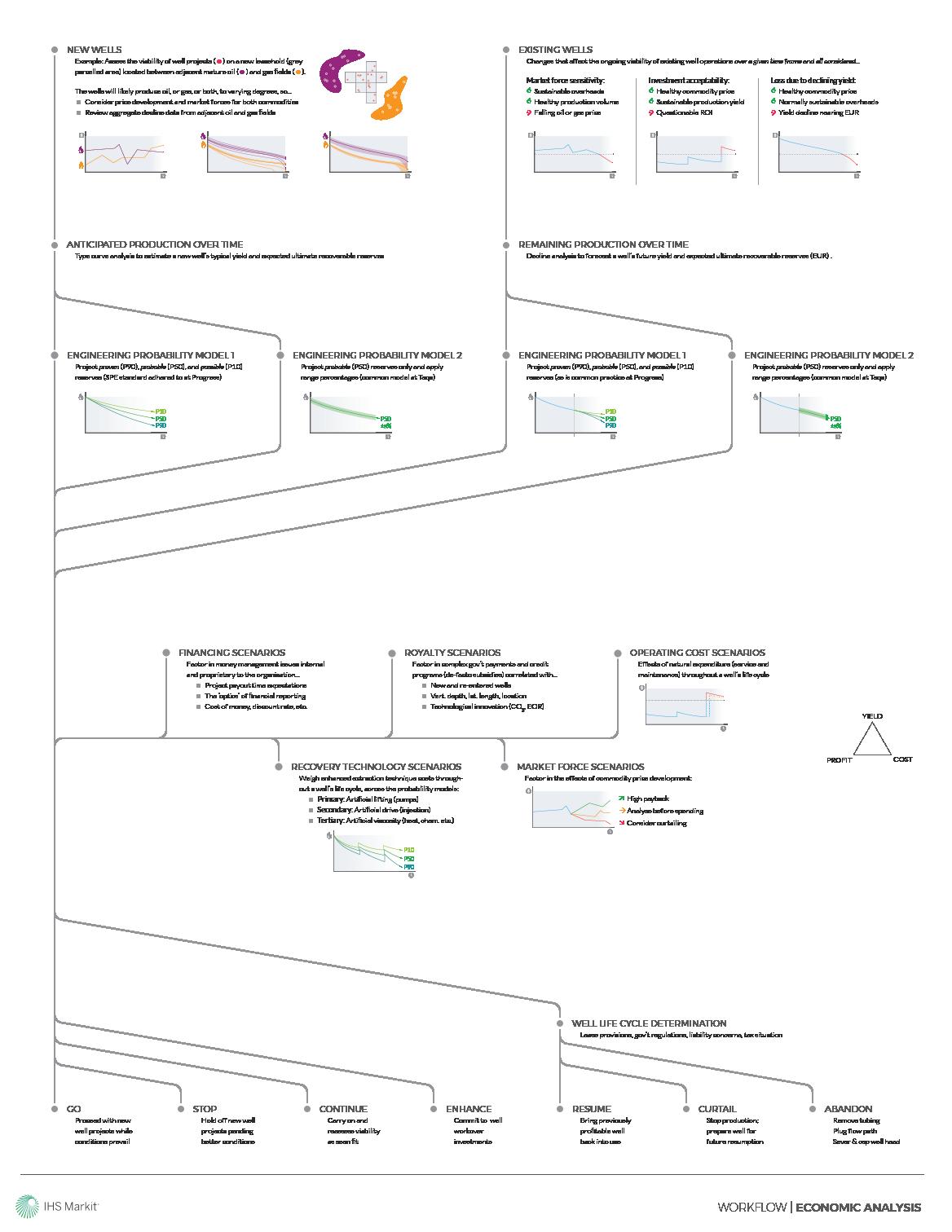 Economics Analysis Workflow.png