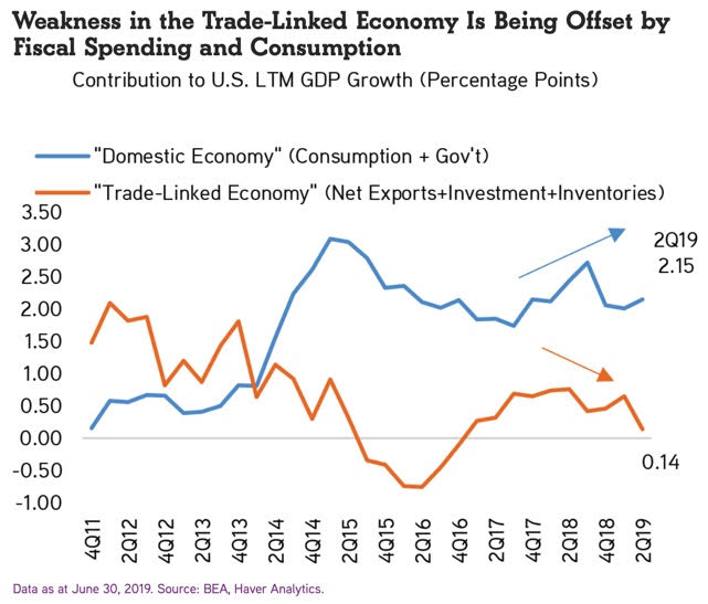 Fiscal Spending and Trade.jpg