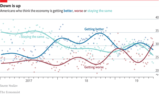 Americans Souring on the Economy.png