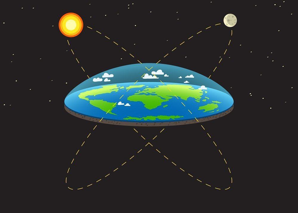 Modelo de la tierra plana aceptado por The Flat Earth Society.