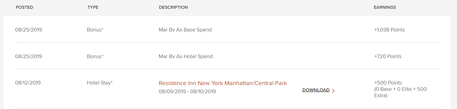 screw_the_average_travel_hacking_august_marriott_reward_points_spend.png