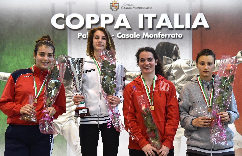 Coppa Italia Cadetti e Giovani - Casale Monferrato 2018