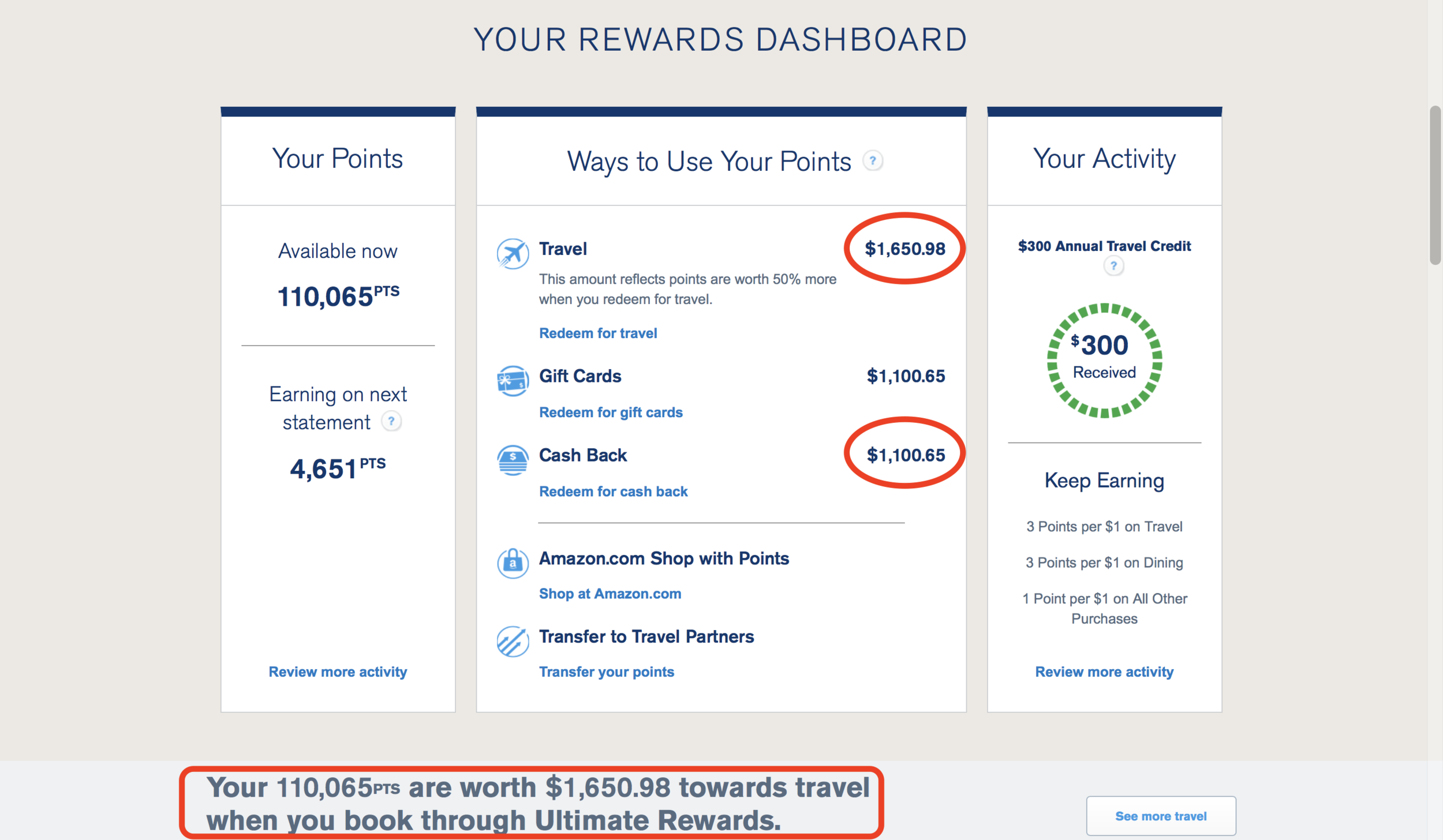 With the Sapphire Reserve, points are worth 1.5 cents each when used for travel booked through Chase.