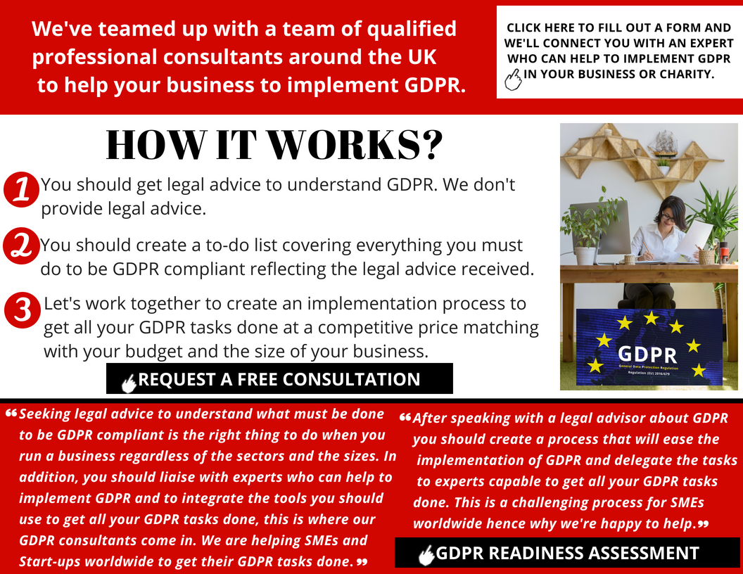 GDPR Implementation services for SMEs.png
