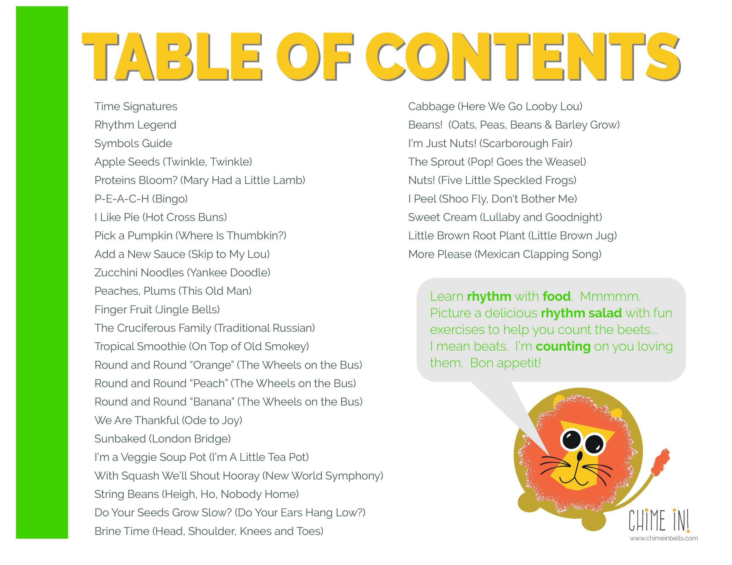 Rickman'sRhythmSalad_TimeSignaturesSpaced_Table of Contents.jpg