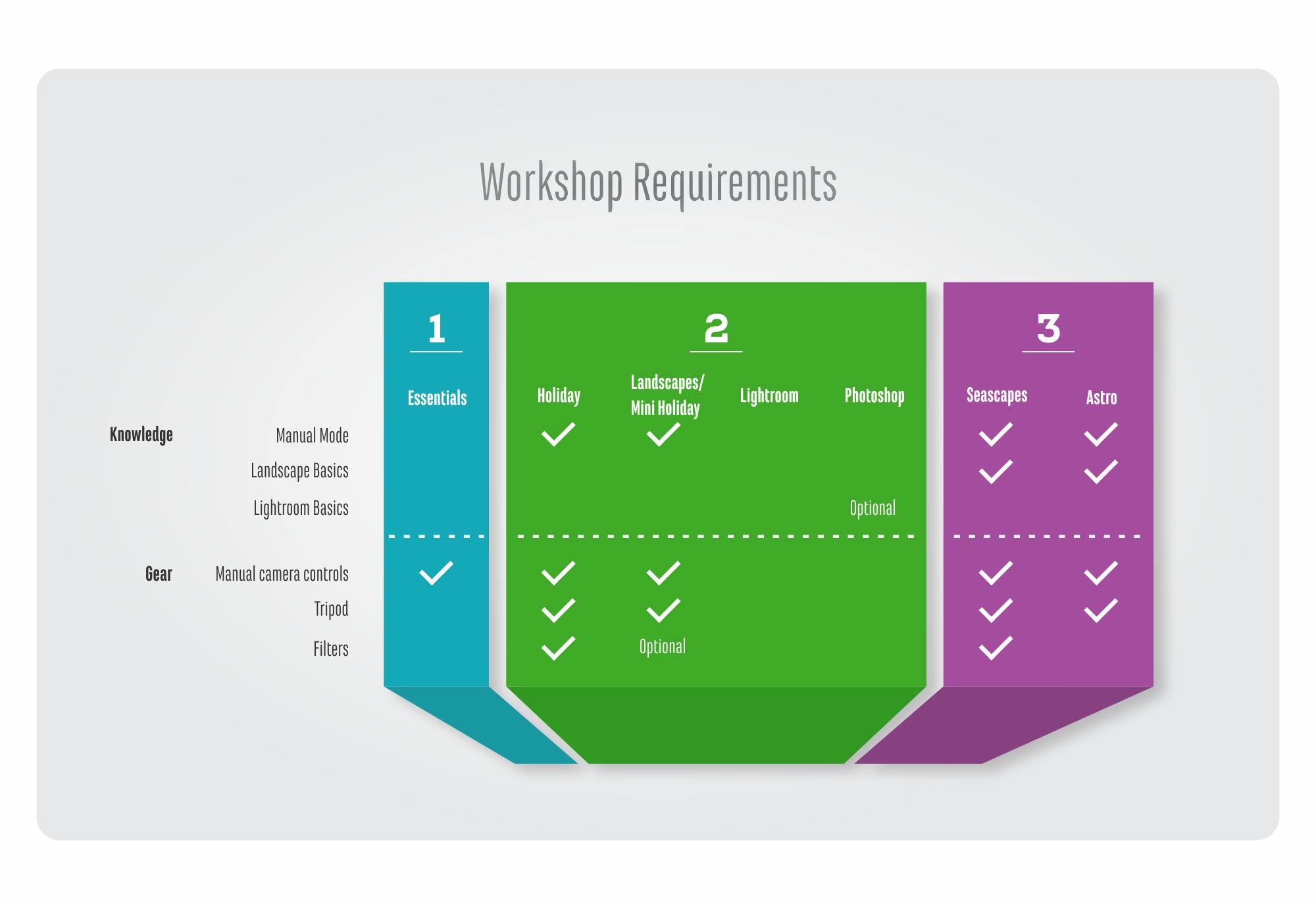 Hero-Workshop-Diagram1.png