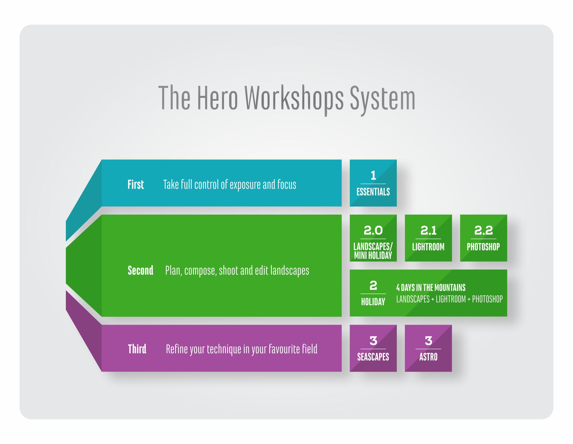 Hero-Workshop-Diagram2.png