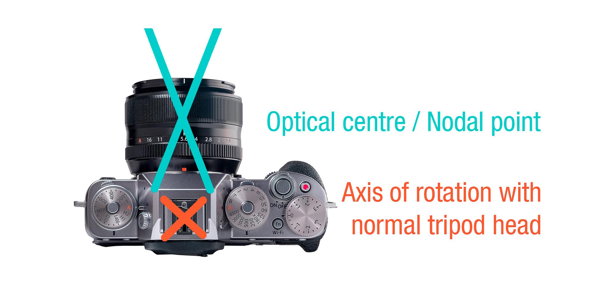 novoflex-vr-slim-review-nodalpoint.jpg