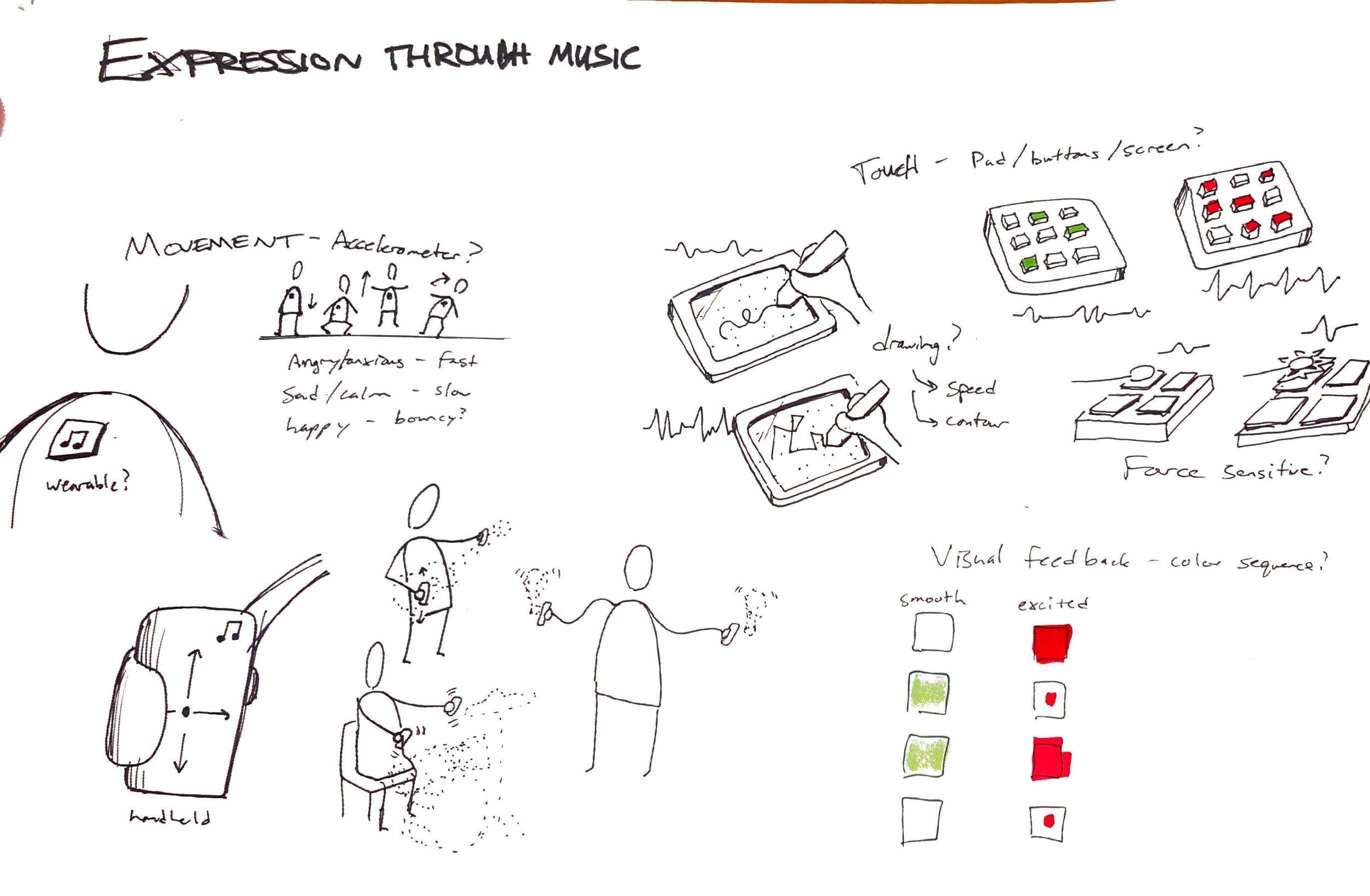 Thesis idea boards1.jpg
