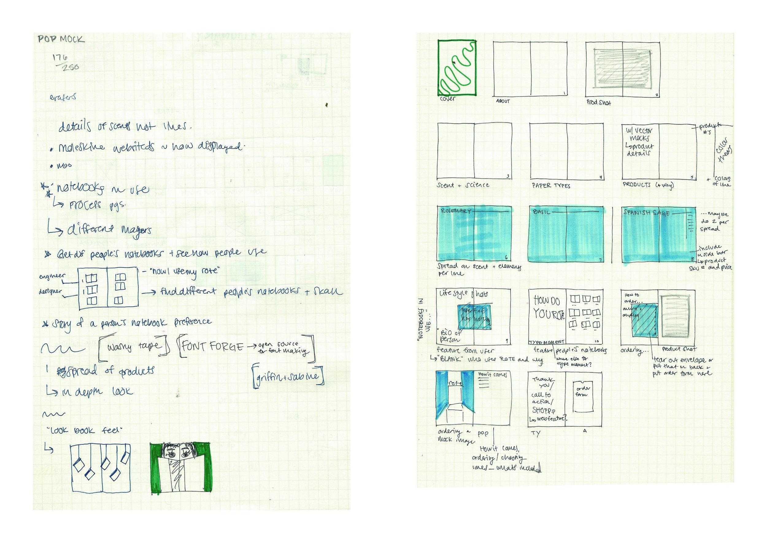 Rote_ProcessBook214.jpg