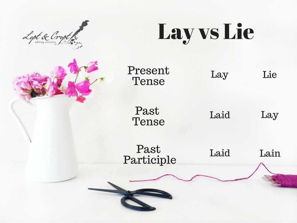 Lay vs Lie.jpg