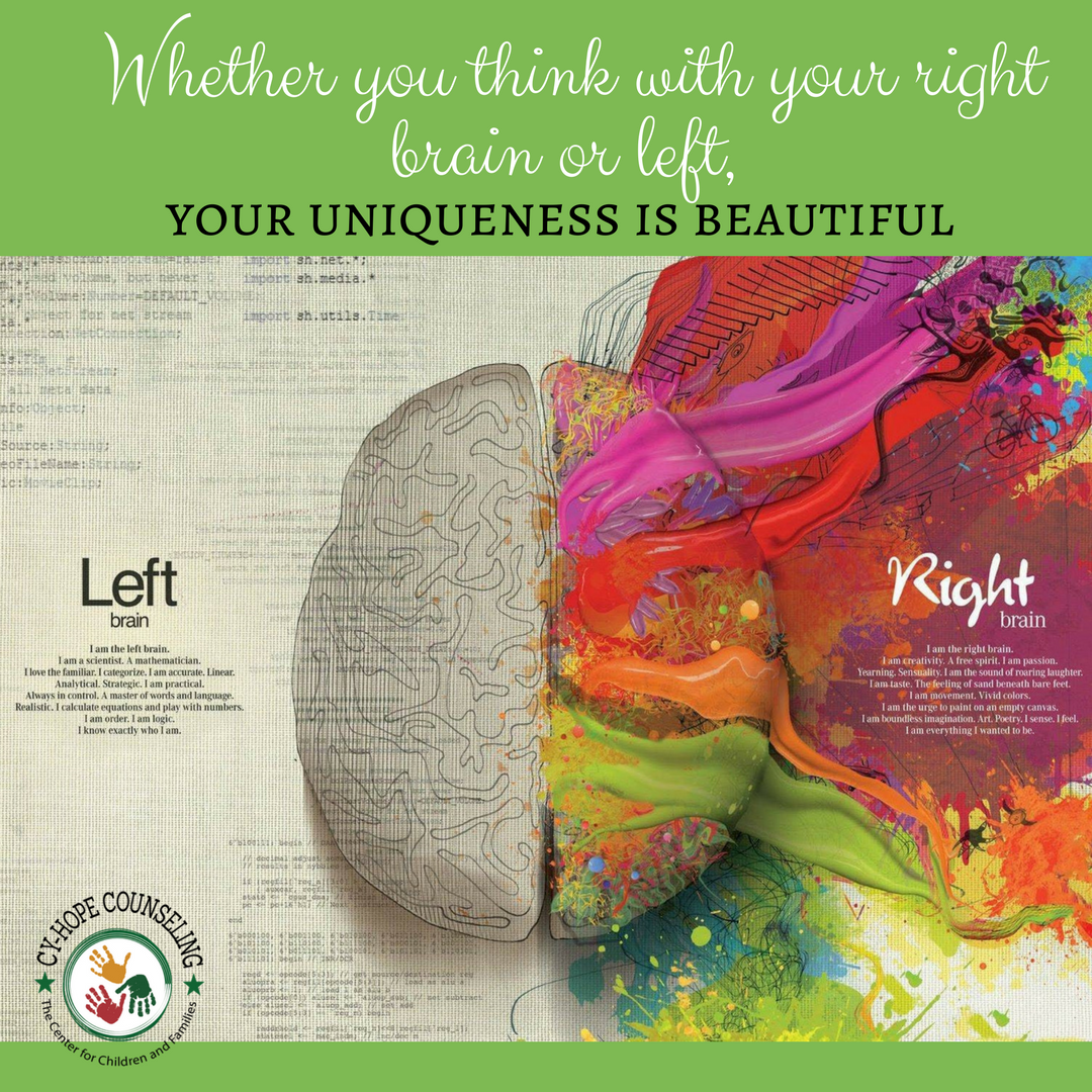 Whether you think with your right brain or left,.png