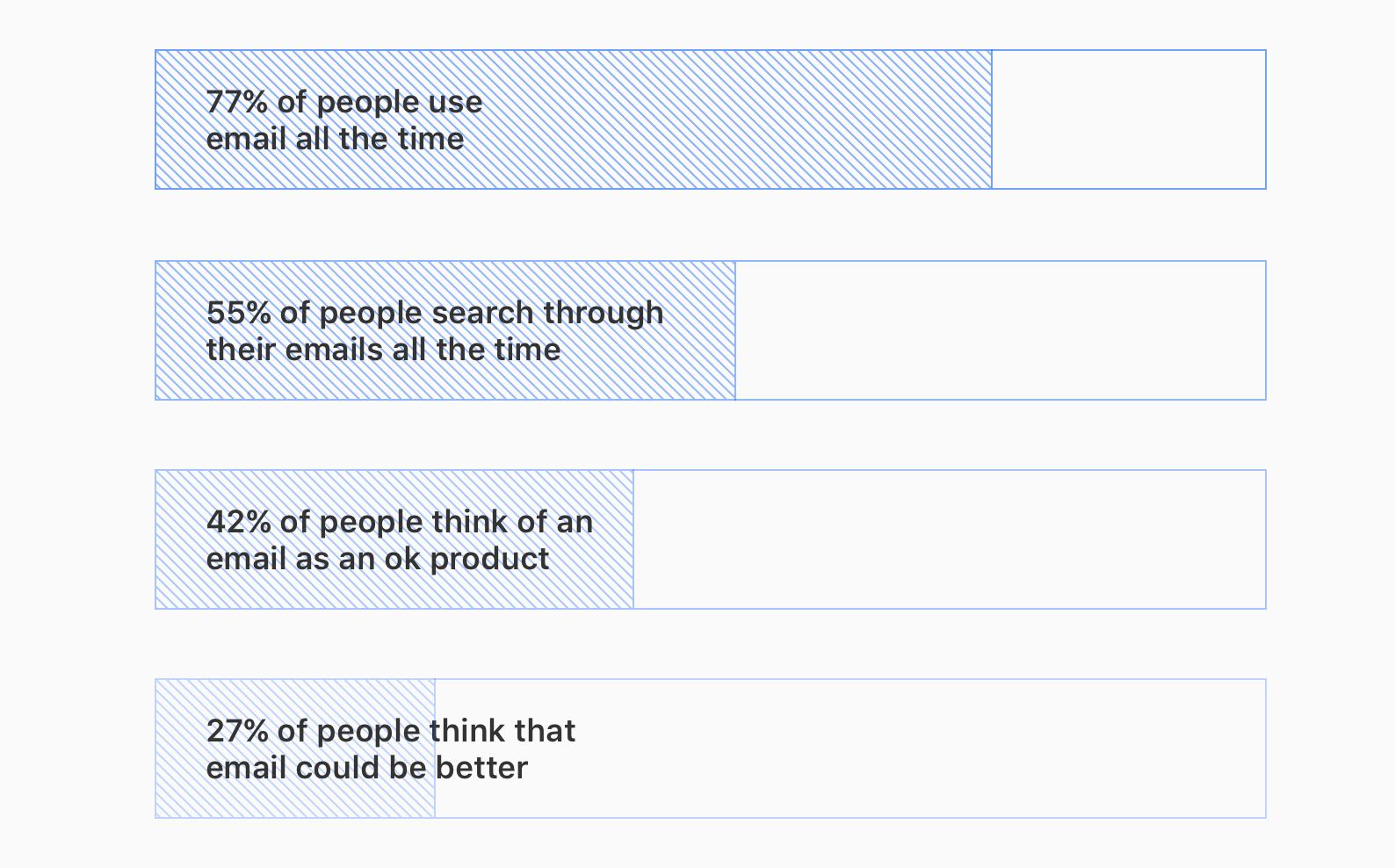 user survey.jpg