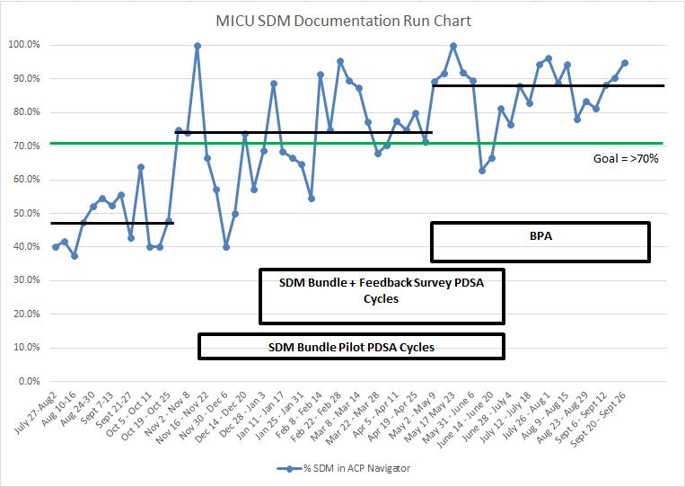 SDM MICU latest.PNG