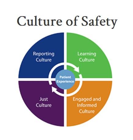Culture of Safety OHSU.jpg