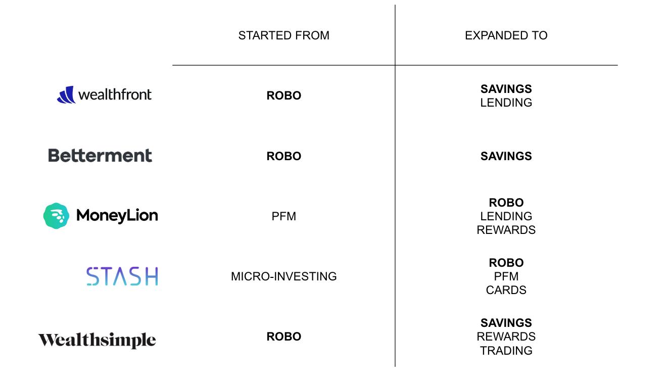 Robo comparison.png