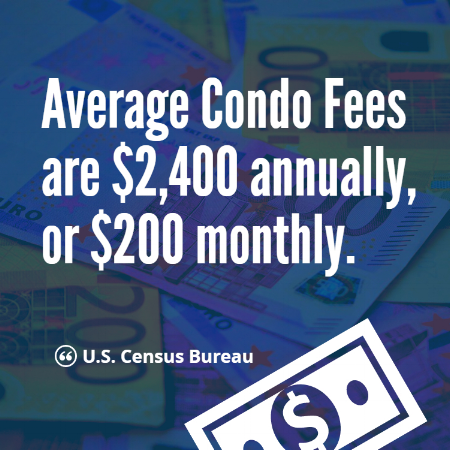 average-condo-fees-US