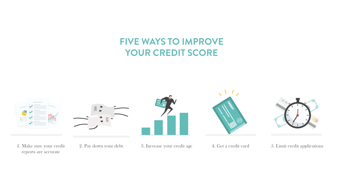 Five_ways_to_improve your credit score