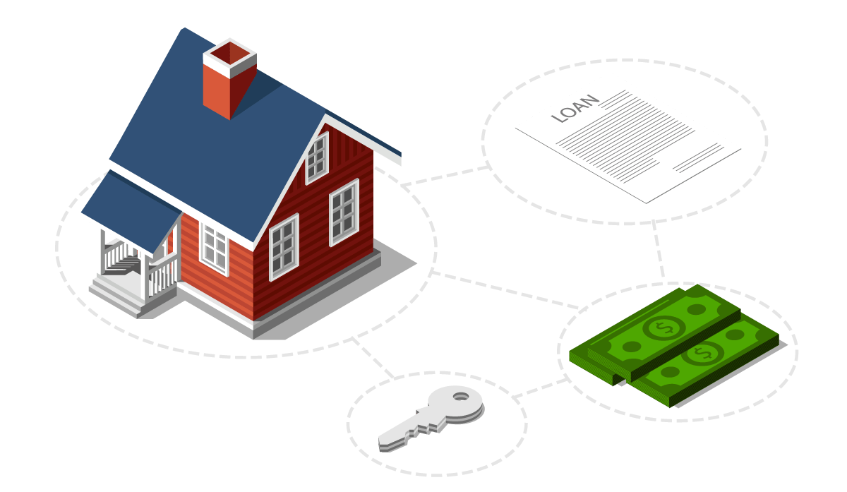 What is a mortgage and how do they work
