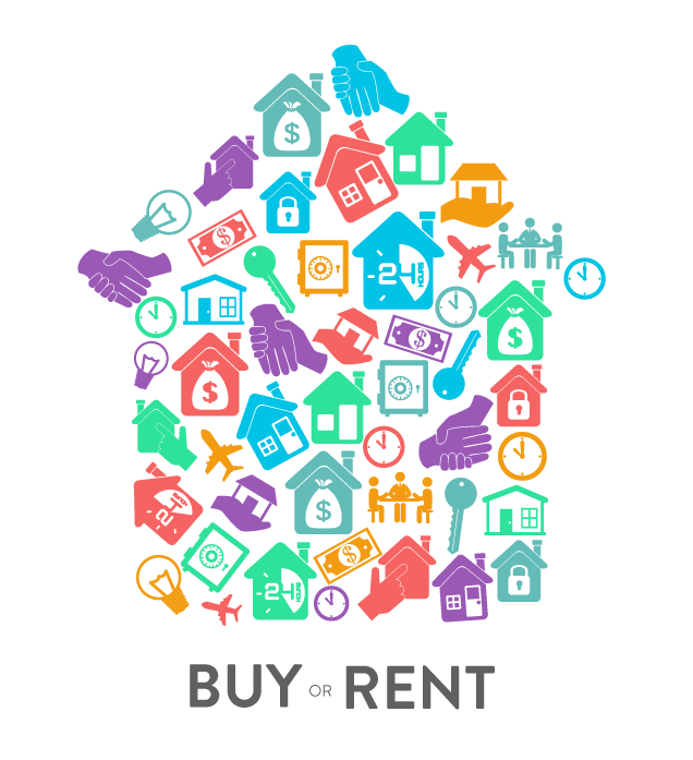 buy or rent real estate canada