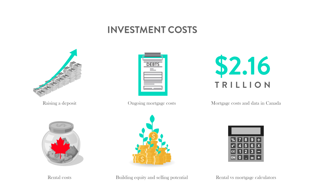 Investment-costs.png