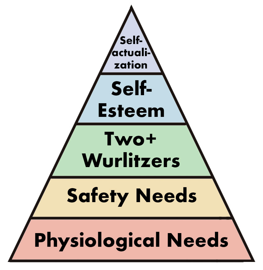 Maslow's Hierarchy of Needs?