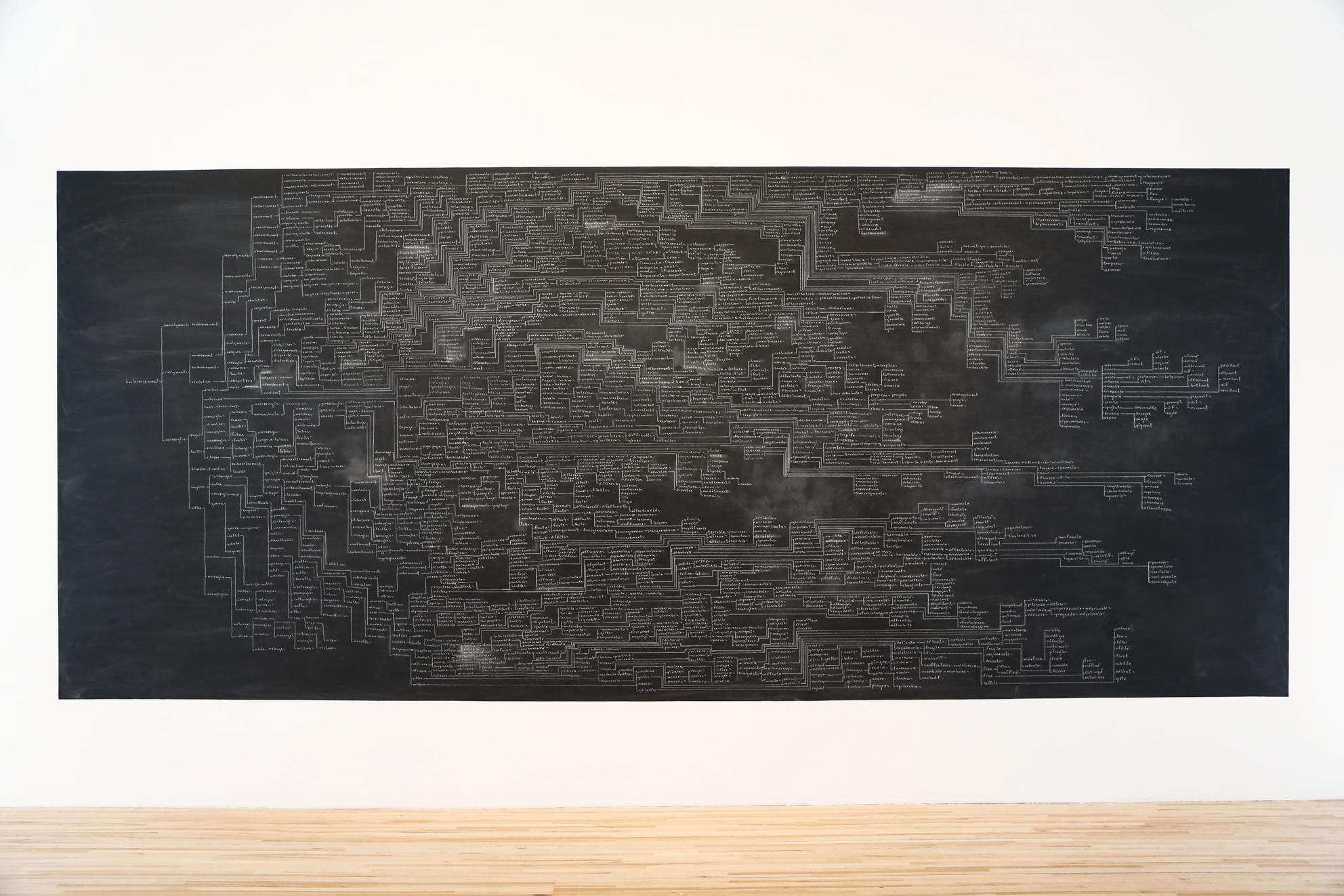 Carl Trahan,  Bouleversement (traductions),  2014 ,  peinture à tableau et pastel, dimensions variables