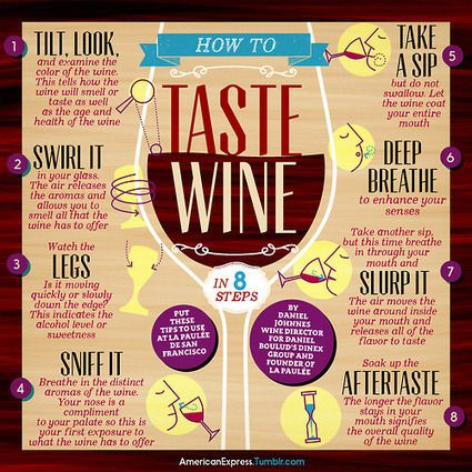 how to wine taste.jpg