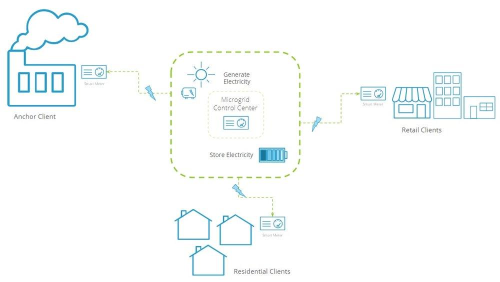 microgrid diagram.jpg