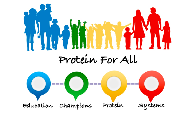 ProteinForAll Image.png