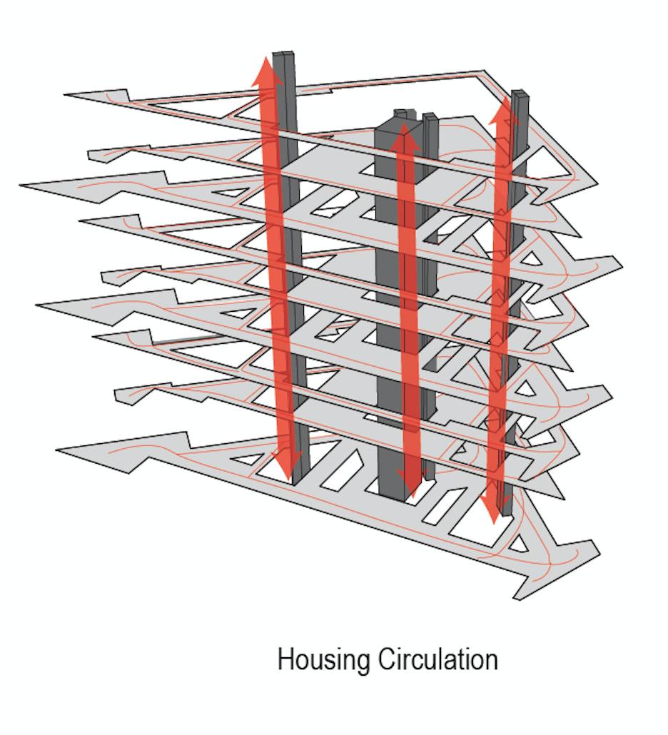 Circulation1.png
