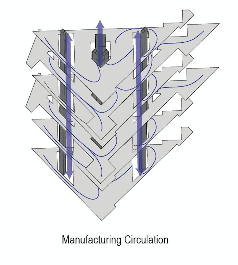 Circulation2.png