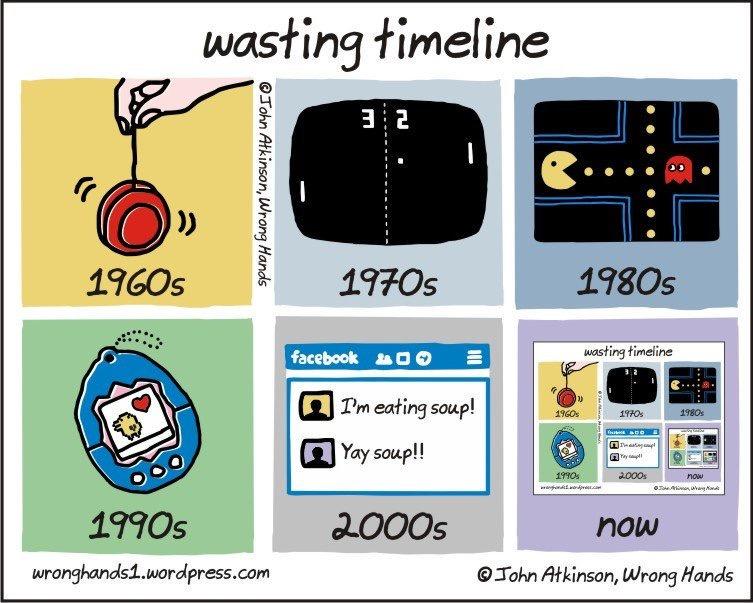 wasting timeline.JPG