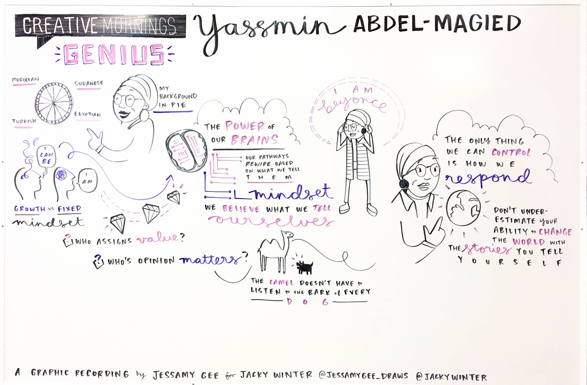 Graphic recording by  Jessamy Gee  at  Creative Mornings Melbourne on 25 August 2017. Photo by Jade Tjia.