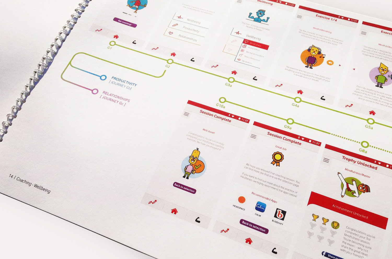 Vodafone Digital Happiness App Booklet.jpg