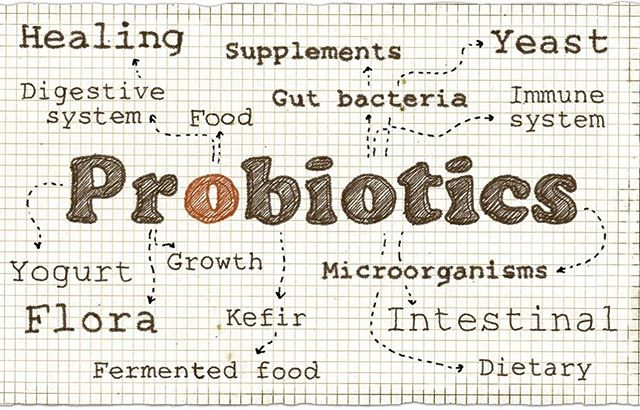 PROBIOTICS 💊 What are they and what's the evidence? .... 🧐 Probiotics are trending and it's a topic you guys have heaps of questions about. While there's not often a simple answer, or a one size fits all, let's get started with some of the basics. .... WHAT ARE PROBIOTICS? 🦠 Probiotics are live, beneficial microbes (typical bacteria & yeast). The thing about probiotics is that they're like medications - each probiotic supplement contains specific strains and you need to take different types for different reasons. One size doesn't fit all! .... PROBIOTICS FOR ANTIBIOTICS 💩 One example where there is decent scientific evidence is to combat diarrhoea that often occurs (in 30% of people) when we take antibiotics. 💊 Which one should you take? There are two types for adults, one is called saccharomyces boulardii - a type of beneficial yeast. ⏱ How often? My recommended prescription is 5 billion cfu (colony forming units that bacteria are measured in) twice daily while you take antibiotics and continued for a week after you stop the antibiotics. Take them at least 2hours away from your antibiotic medication. 👩‍⚕️ If you have a weak immune system (e.g during cancer therapy) always discuss with your healthcare team first. .... WHAT ABOUT PREBIOTIC SUPPLEMENTS? 🌱Prebiotics are food for your gut microbes - but do you need to take a prebiotic supplement too? 🤲The combo of probiotics and prebiotics is known as a synbiotic (which I used in my PhD) 🍇 At this stage in the research, I'd say a varied diet high in plant-based foods contains enough prebiotics to feed those microbes and keep them happy. This is why I rarely recommend prebiotic supplements for preventing antibiotic-associated diarrhoea. .... 💚 Do you guys take probiotics? If so, why and what symptoms are you looking to help? Would be super interested to hear your comments!👇