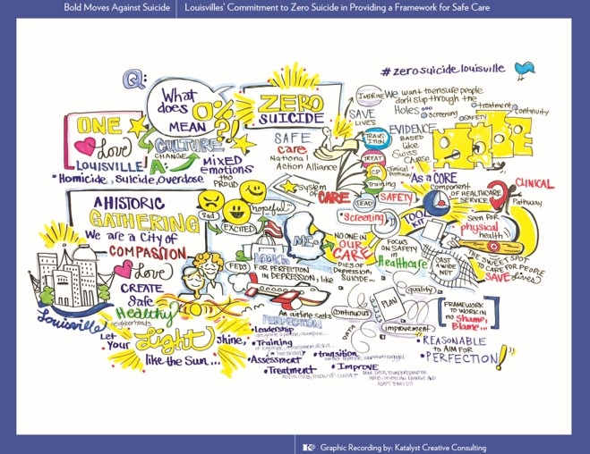 Graphic Facilitator Katalyst Creative Consulting captured this graphic rendering of the community discussion at Louisville's first ever Bold Moves Against Suicide Summit, in the fall of 2016