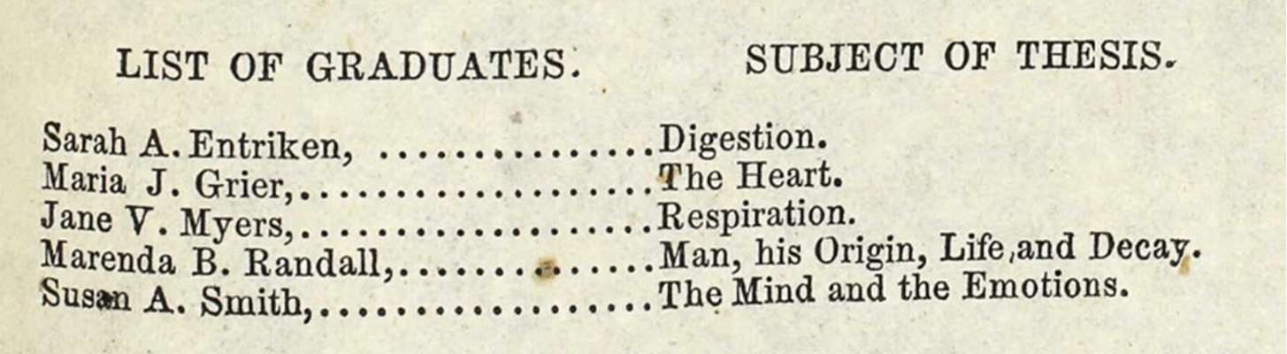 """A listing from the Pennsylvania Medical College of the five 1854 graduates and their thesis topics. While her classmates chose topics like digestion, the heart, and respiration, Marenda's topic was a bit more ambitious: """"Man, his Origin, Life, and Decay."""""""