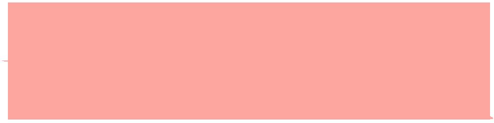 Dashl