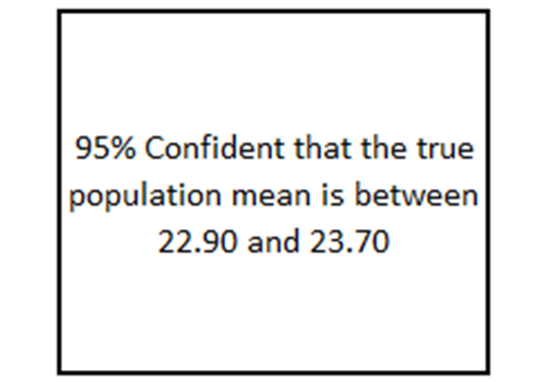Confidence Interval Calculator.png