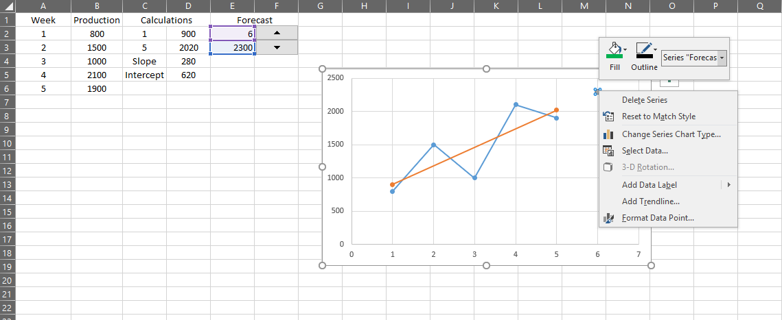Linear Forecast Model | Excel Template | Excellen