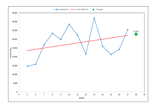 linear-forecast-graph - home.png